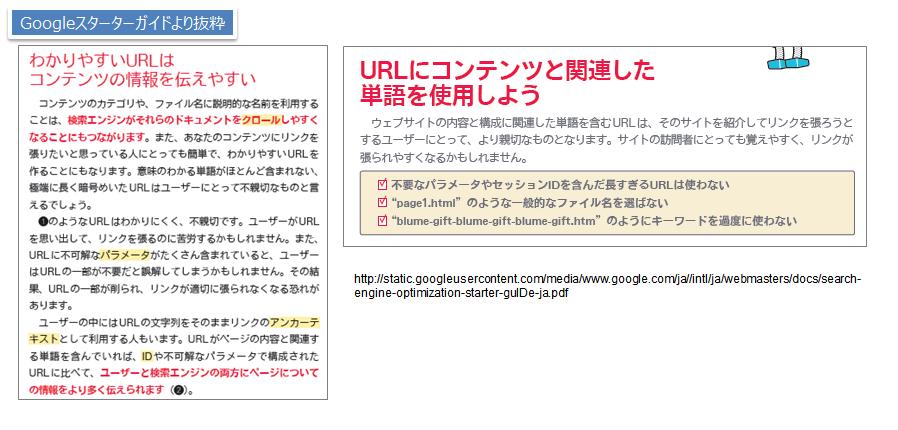 GoogleURL静的化について