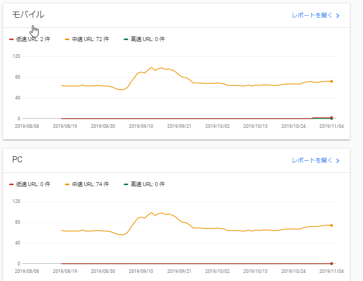 Search Console ページ速度